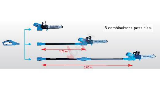 Tronçonneuse+élagage électrique 350 mm garantie 2 ans NEUF