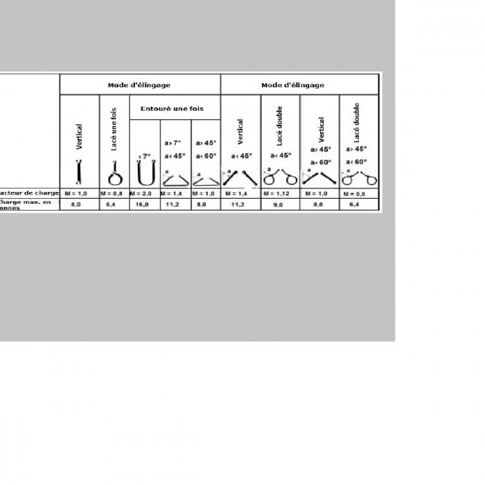 Sangle de levage - 8 Tonnes - 5000 x 240 mm - coeff sécurité 7:1