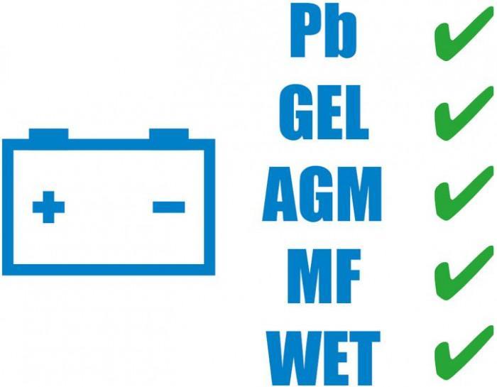 Chargeur de batterie automatique GAB 12V/6V - 10 A Boost