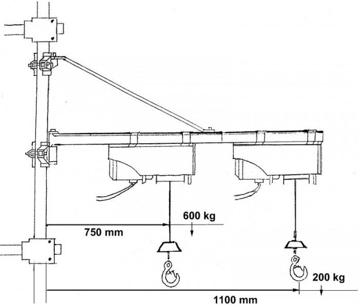 Potence de palan bras pivotant type 1200 - 100-600 KG